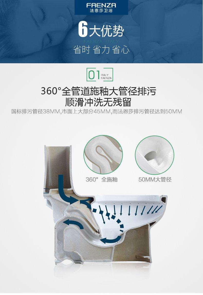 法恩莎卫浴 小户型连体式全施釉马桶卫生间虹吸式坐便器FB1698效果图