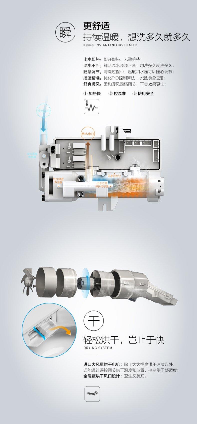 和成衛浴 家用馬桶03850一體式即熱全自動沖洗多功能智能馬桶效果圖