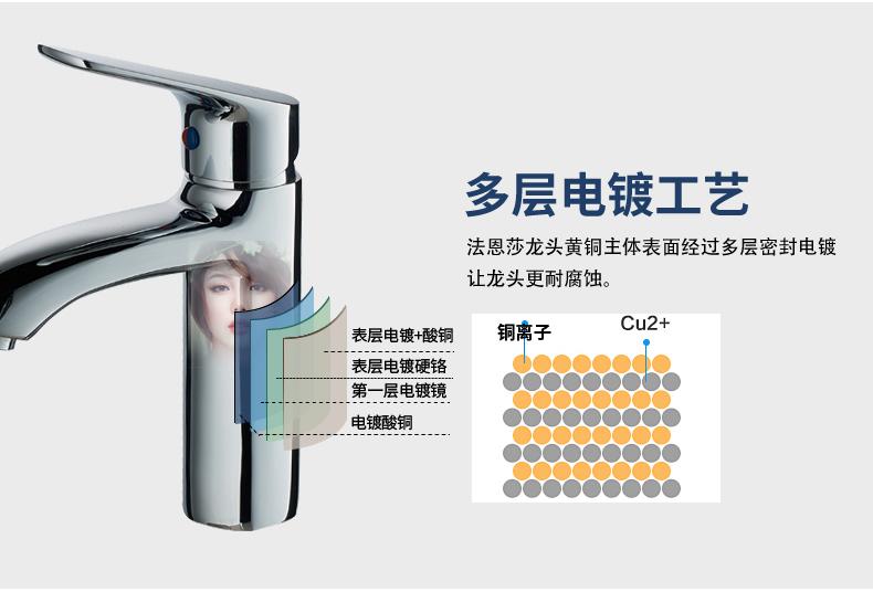 法恩莎卫浴 龙头洗脸盆水龙头浴室柜铜龙头单孔洗手盆面盆龙头F1A8808C