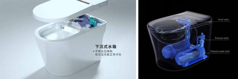 卫浴环保趋势